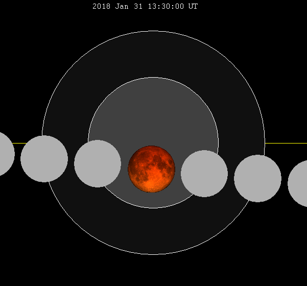 Total Lunar Eclipse on 1/31/2018